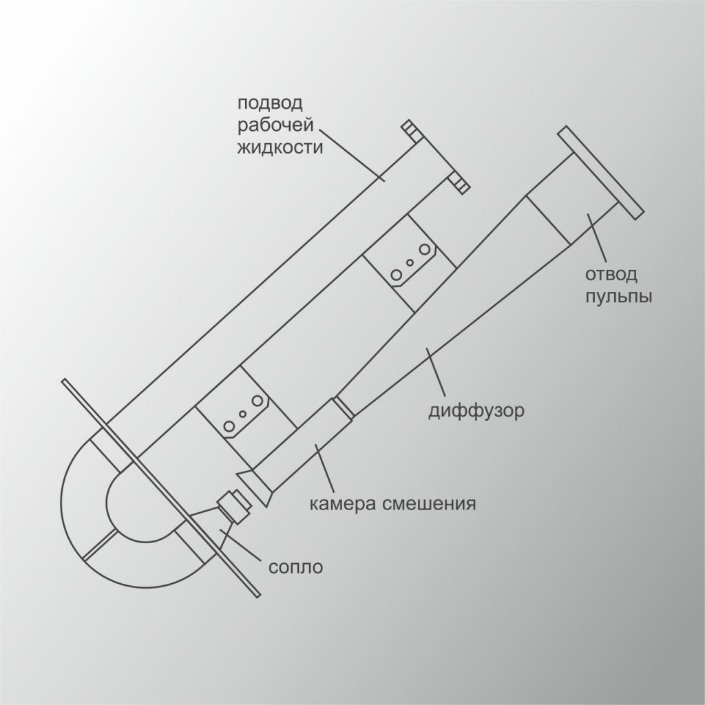 Гидроэлеватор